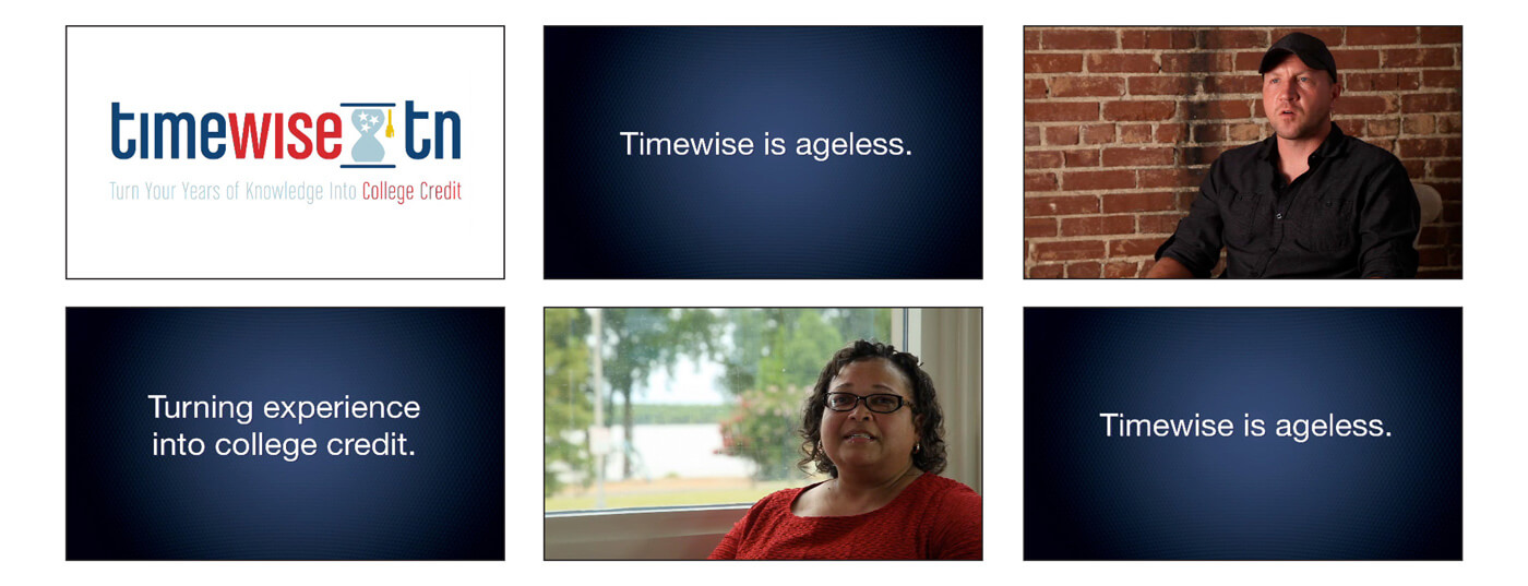 time-wise